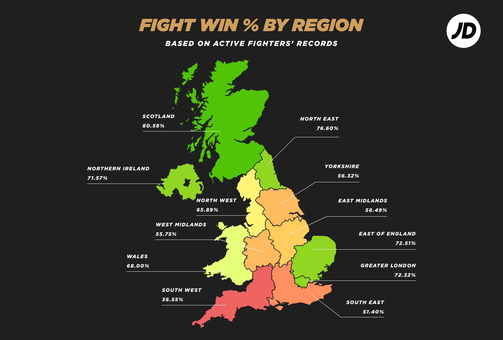Boxing win % by UK region